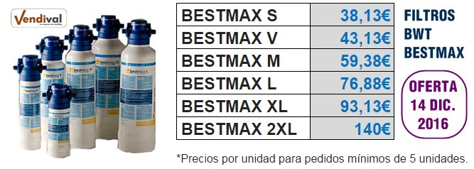 precios filtros bestmax
